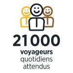 21000 voyageurs quotidiens attendus