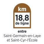 18,8 km de ligne